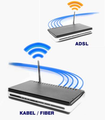 Bedste internetforbindelse og Internet